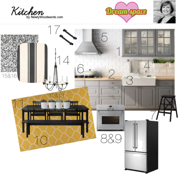 Ikea Kitchen Usa: All The Mood Boards In One Spot