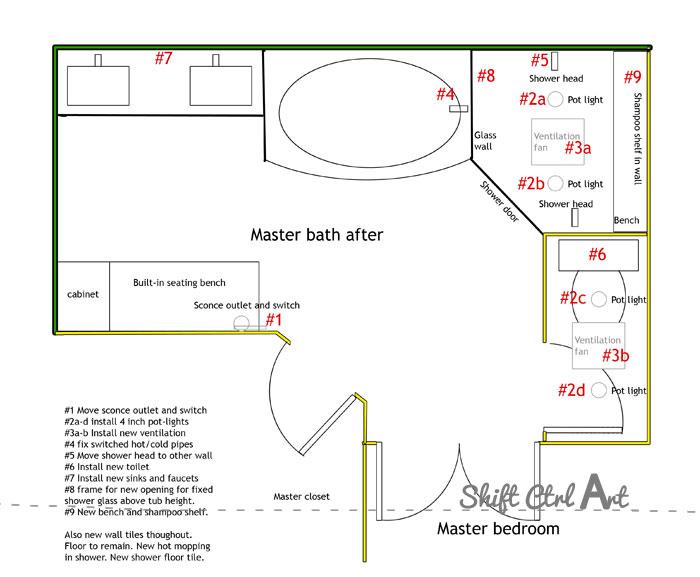 planning a master bath remodel 1