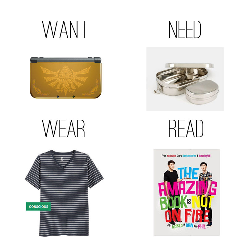 Want, need, wear, read - giftgiving