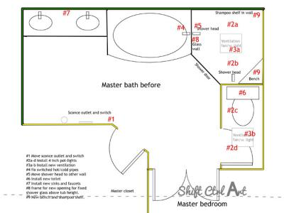 Planning a master bathroom remodel